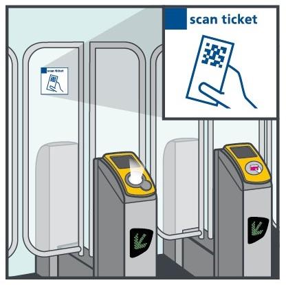 E-ticket | Individual tickets
